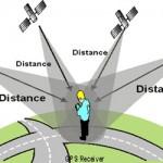 GPSdistance
